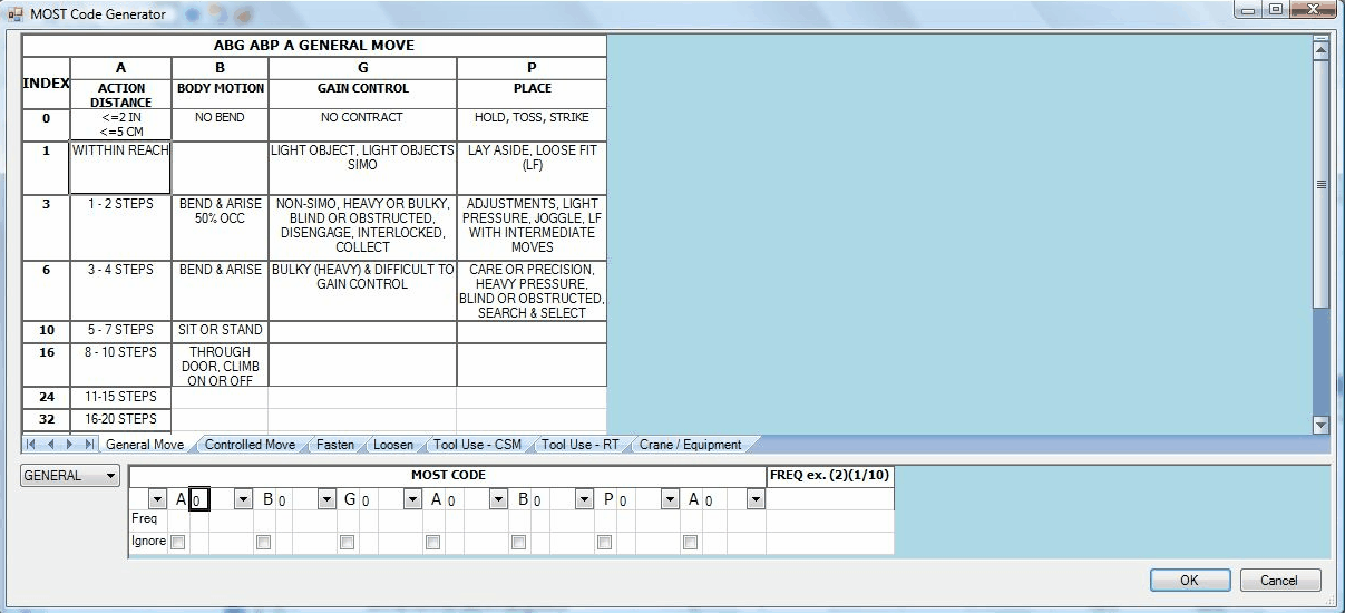 Use of BMOST in the General Move of Assembly Planner Software.