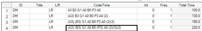 Example showing the code/Time column row 4 text (A3) (B3) G1 A0 B0 (P3) A0 (2) (3) (2)